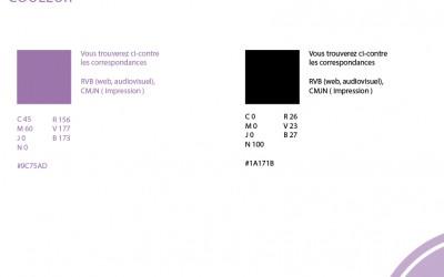 CharteGraphique035